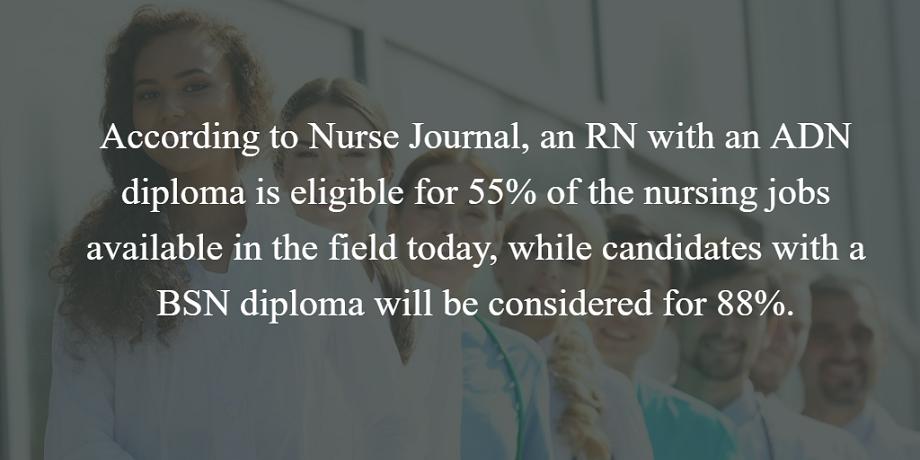 bsn and adn nurses